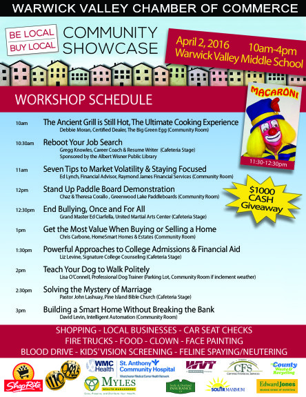 Community Showcase Workshops Schedule 2016